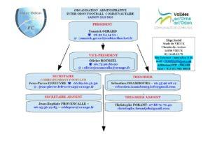 organigramme 19-20 (1)
